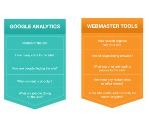 google-analytics-and-webmaster-tools