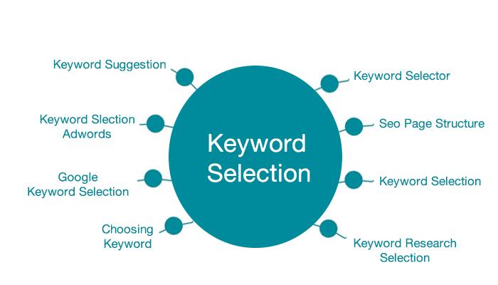 keywords selection